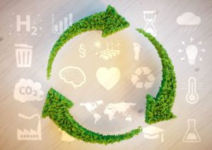 sustainability and recycling logos